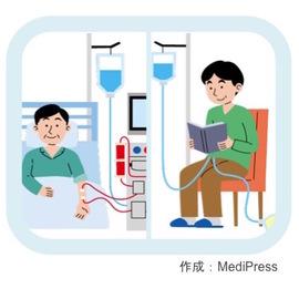 透析療法の種類